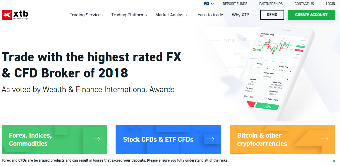 Top 7 Best US Forex Brokers [Forex Brokers Accepting US clients]
